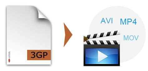 What is 3GP Format and How to Open and Play 3GP File